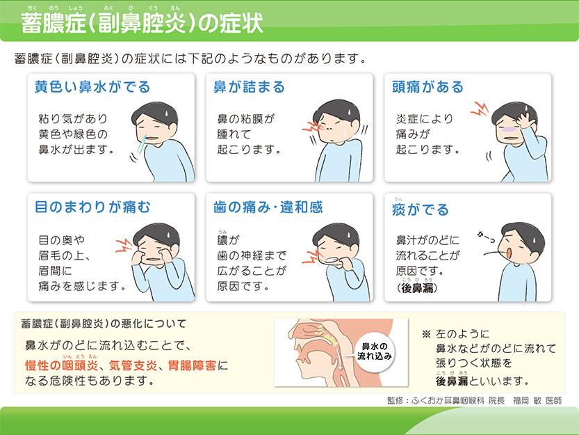 蓄膿症(副鼻腔炎)の症状