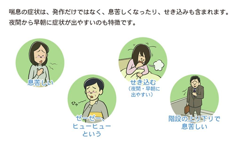 喘息の症状は、発作だけではなく、息苦しくなったり、せき込みも含まれます。夜間から早朝に症状が出やすいのも特徴です。他の症状:ゼーゼー・ヒューヒューという、階段の上り下りで息苦しい